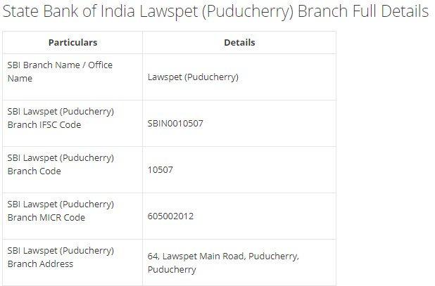 IFSC Code for SBI Lawspet (Puducherry) Branch width=728