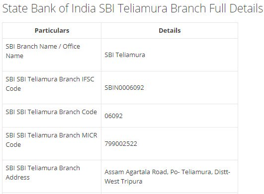 IFSC Code for SBI SBI Teliamura Branch width=728
