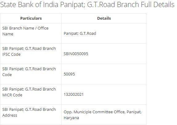 IFSC Code for SBI Panipat; G.T.Road Branch