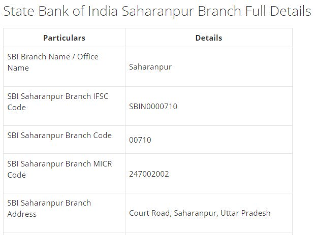 IFSC Code for SBI Saharanpur Branch