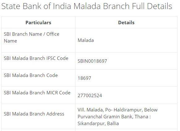 IFSC Code for SBI Malada Branch