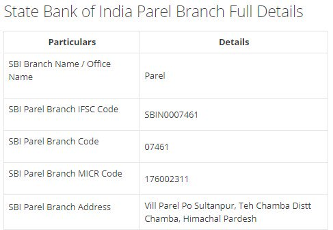 IFSC Code for SBI Parel Branch