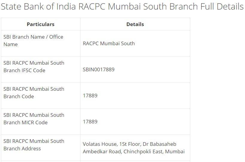 IFSC Code for SBI RACPC Mumbai South Branch