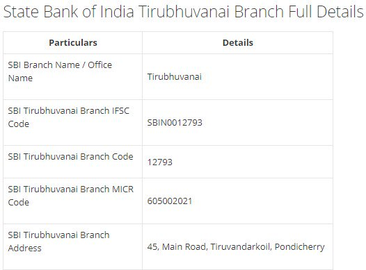 IFSC Code for SBI Tirubhuvanai Branch width=728