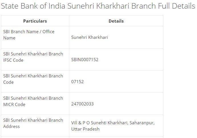IFSC Code for SBI Sunehri Kharkhari Branch