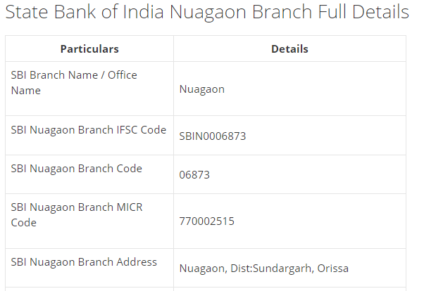 IFSC Code for SBI Nuagaon Branch