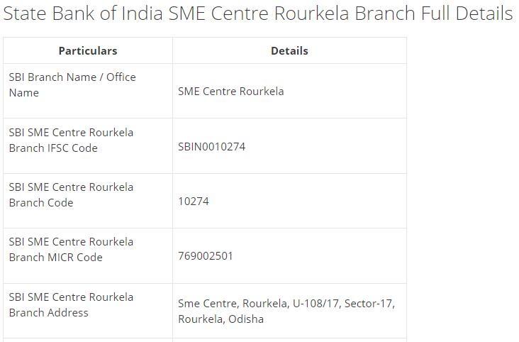 IFSC Code for SBI SME Centre Rourkela Branch