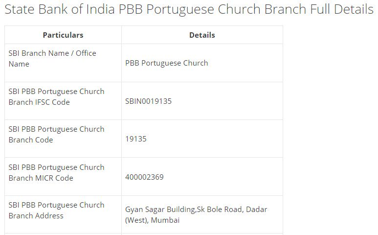 IFSC Code for SBI PBB Portuguese Church Branch