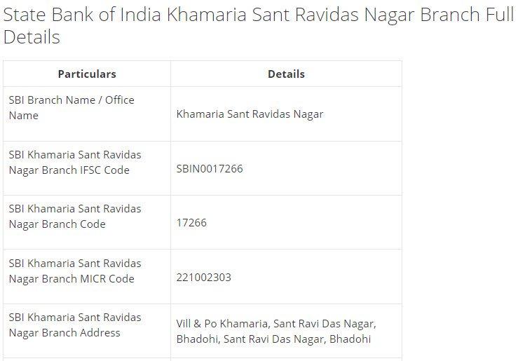 IFSC Code for SBI Khamaria Sant Ravidas Nagar Branch