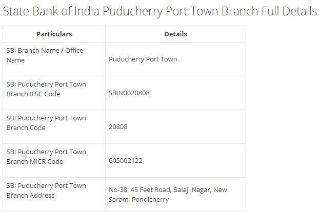 IFSC Code for SBI Puducherry Port Town Branch width=728