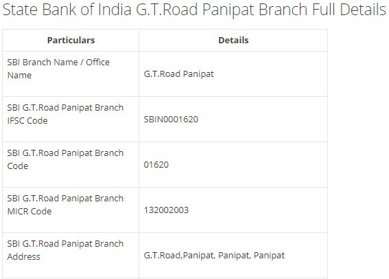 IFSC Code for SBI G.T.Road Panipat Branch