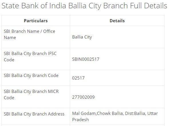 IFSC Code for SBI Ballia City Branch
