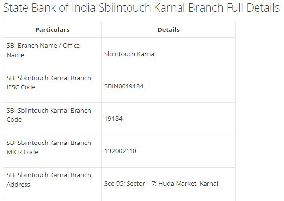 IFSC Code for SBI Sbiintouch Karnal Branch