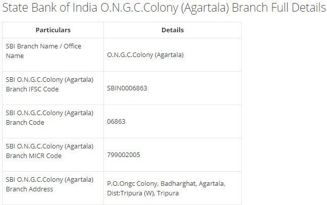 IFSC Code for SBI O.N.G.C.Colony (Agartala) Branch width=728