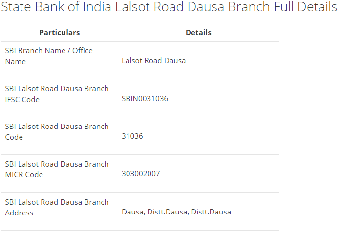 IFSC Code for SBI Lalsot Road Dausa Branch