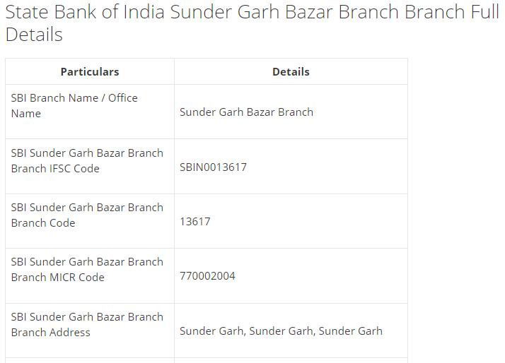 IFSC Code for SBI Sunder Garh Bazar Branch Branch