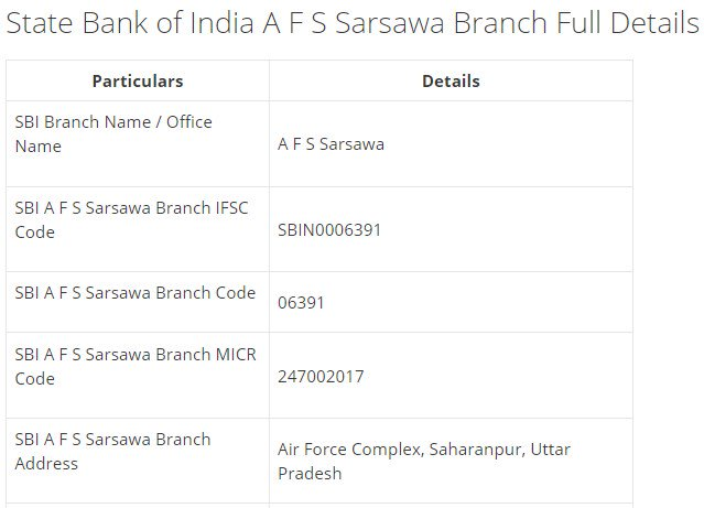 IFSC Code for SBI A F S Sarsawa Branch