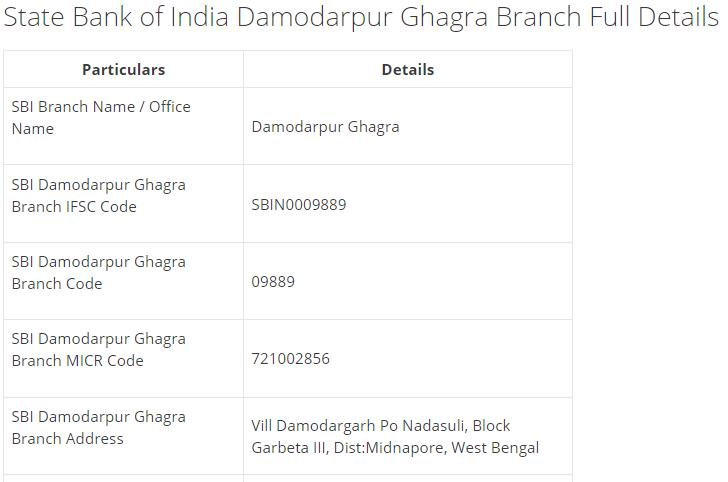 IFSC Code for SBI Damodarpur Ghagra Branch