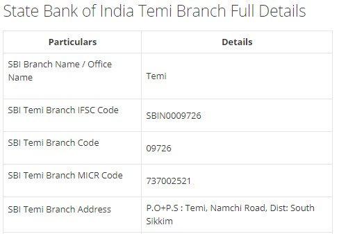 IFSC Code for SBI Temi Branch width=728