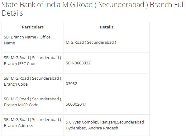 IFSC Code for SBI M.G.Road ( Secunderabad ) Branch