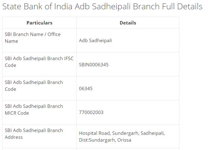 IFSC Code for SBI Adb Sadheipali Branch