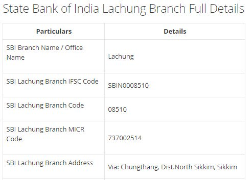 IFSC Code for SBI Lachung Branch width=728
