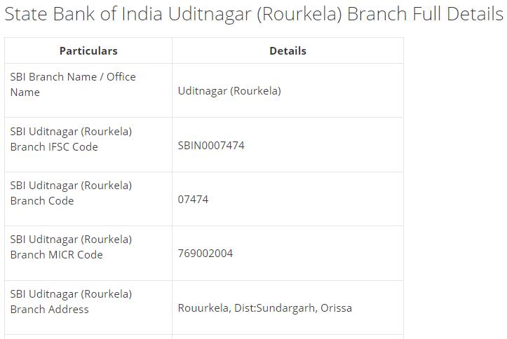 IFSC Code for SBI Uditnagar (Rourkela) Branch