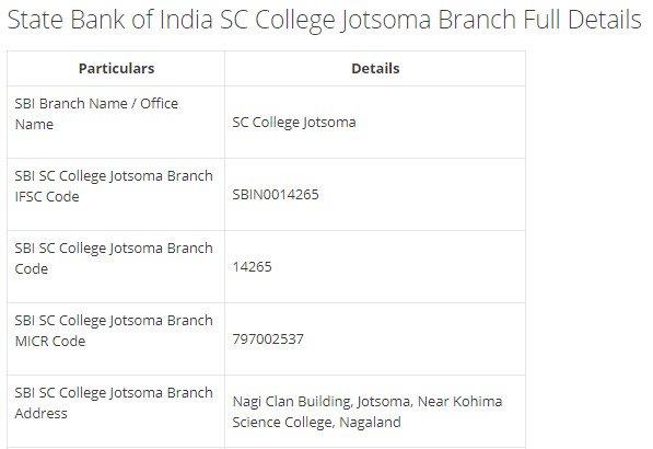 IFSC Code for SBI SC College Jotsoma Branch width=728