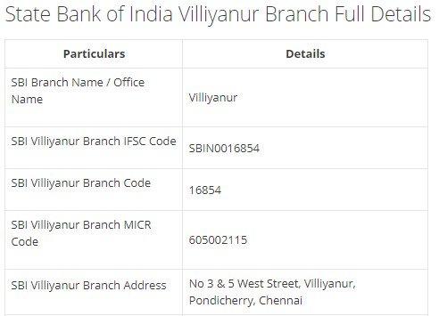 IFSC Code for SBI Villiyanur Branch width=728
