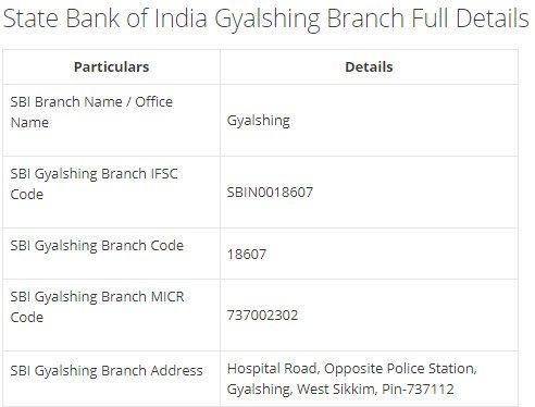 IFSC Code for SBI Gyalshing Branch width=728