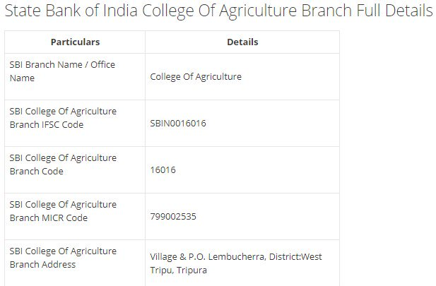 IFSC Code for SBI College Of Agriculture Branch width=728