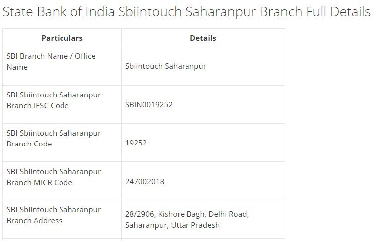 IFSC Code for SBI Sbiintouch Saharanpur Branch