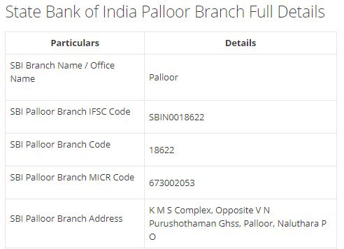 IFSC Code for SBI Palloor Branch width=728