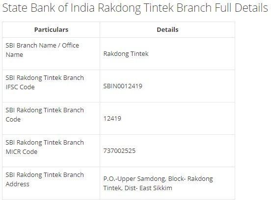 IFSC Code for SBI Rakdong Tintek Branch width=728