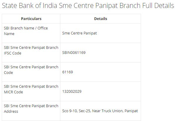 IFSC Code for SBI Sme Centre Panipat Branch
