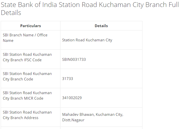 IFSC Code for SBI Station Road Kuchaman City Branch