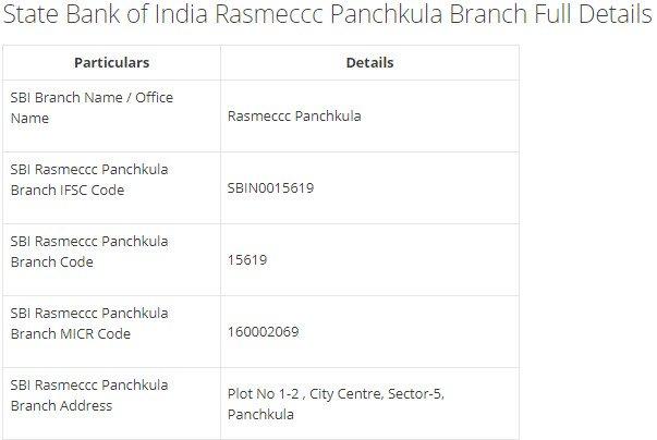 IFSC Code for SBI Rasmeccc Panchkula Branch