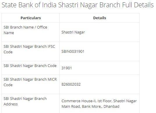 IFSC Code for SBI Shastri Nagar Branch