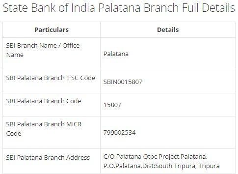 IFSC Code for SBI Palatana Branch width=728
