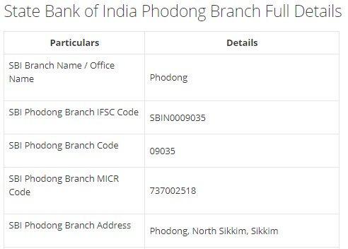 IFSC Code for SBI Phodong Branch width=728