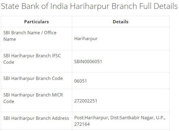 IFSC Code for SBI Hariharpur Branch