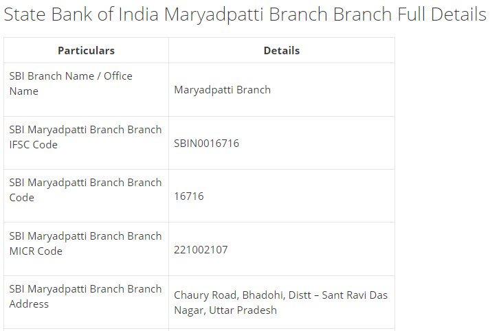IFSC Code for SBI Maryadpatti Branch Branch