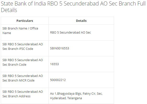 IFSC Code for SBI RBO 5 Secunderabad AO Sec Branch