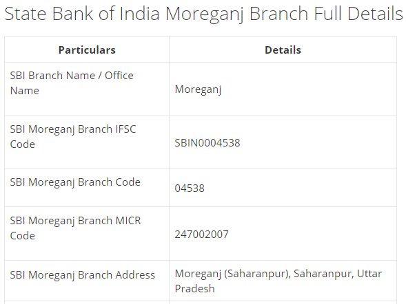 IFSC Code for SBI Moreganj Branch