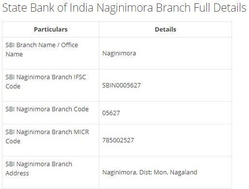 IFSC Code for SBI Naginimora Branch width=728