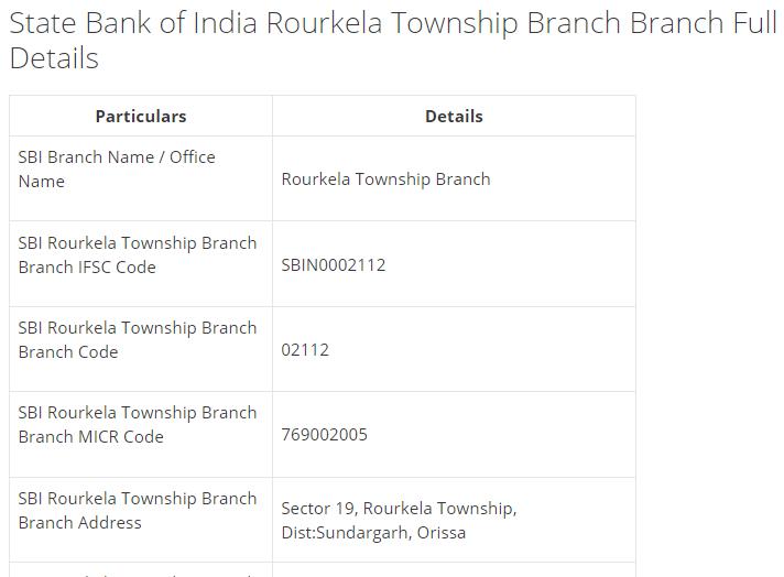 IFSC Code for SBI Rourkela Township Branch Branch