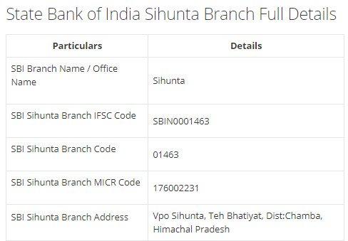 IFSC Code for SBI Sihunta Branch