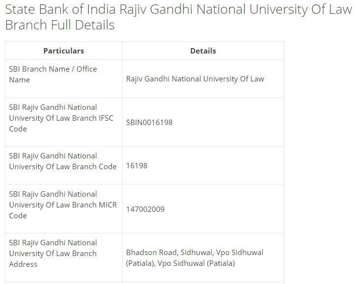 IFSC Code for SBI Rajiv Gandhi National University Of Law Branch