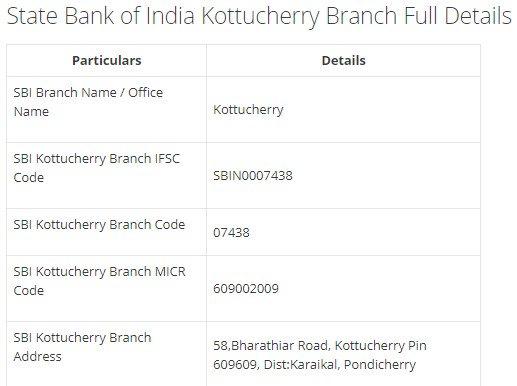 IFSC Code for SBI Kottucherry Branch width=728