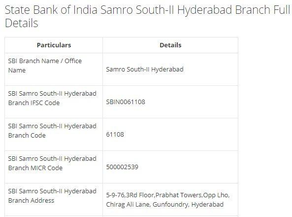 IFSC Code for SBI Samro South-II Hyderabad Branch